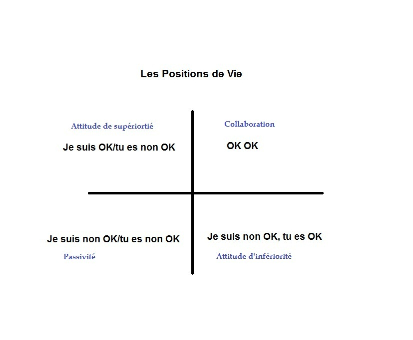 positiondevie_AT