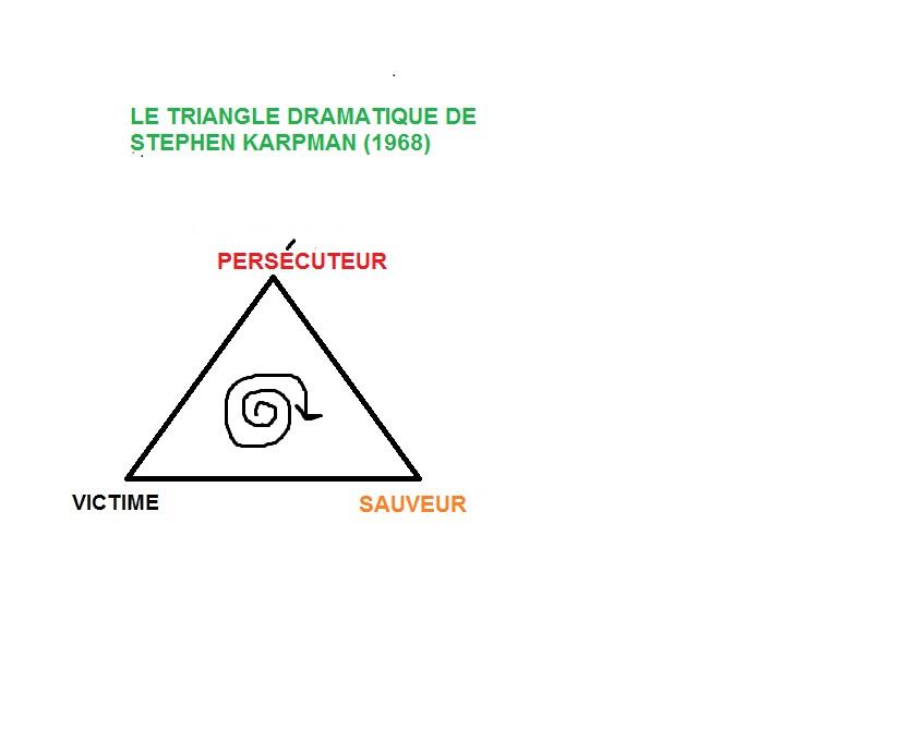triangledestevekarpmann